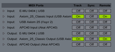 Midi Ports