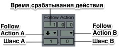 Follow Action