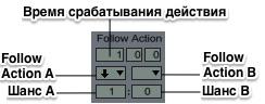 Follow Action