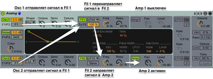 Analog F1 F2 Routing