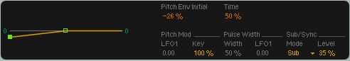 Analog Pitch and Sub Oscillator