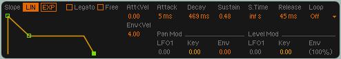 Analog Amp Display